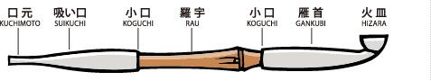 石州(せきしゅう)SEKISYU